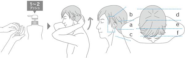STEP3.シャンプーを泡立て髪を包み込むように洗髪する